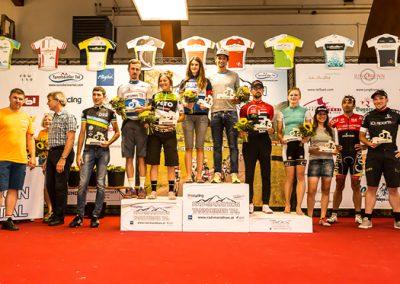 Rad Marathon Tannheimer Tal 2017 Presse-3102