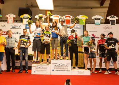 Rad Marathon Tannheimer Tal 2017 Presse-3106