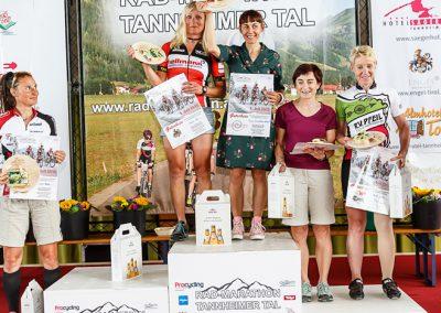 TannheimRadmarathon2018Presse-7010